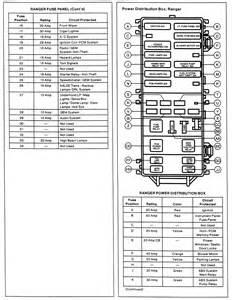 1993 ranger fuse box auto parts diagrams