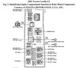 2003 Toyota Corolla Fuse Box Diagram Starter Relay And Fuse Where Is The Starter Relay And