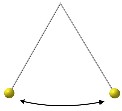 swinging pendulums speed of vision right eyes
