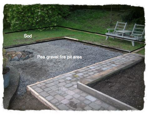 Backyard Ideas To Cover Dirt Piper S Pearls Using Hardscapes In Your Backyard