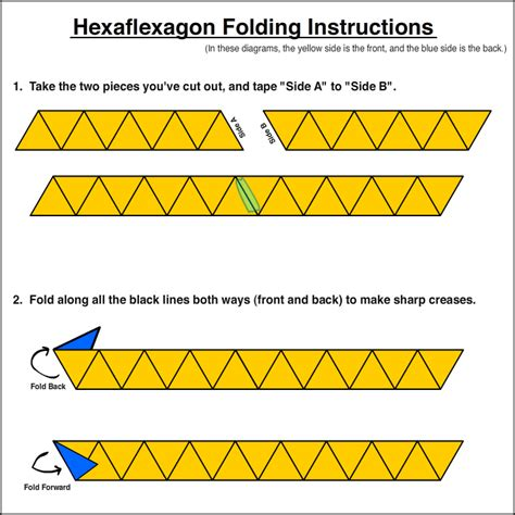 Paper Folding Activities In Mathematics - custom hexaflexagon folding 1 math