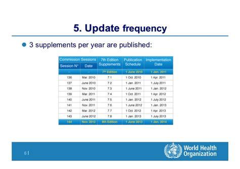 supplement 6 3 to the european pharmacopoeia european pharmacopoeia