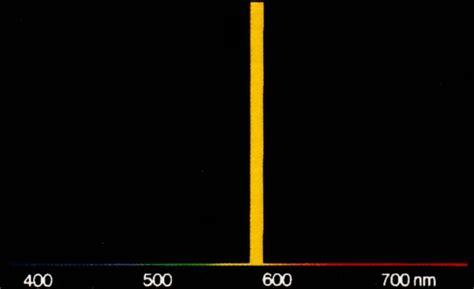 lade sodio alta pressione filtros recomendaci 243 n para visual anti contaminaci 243 n