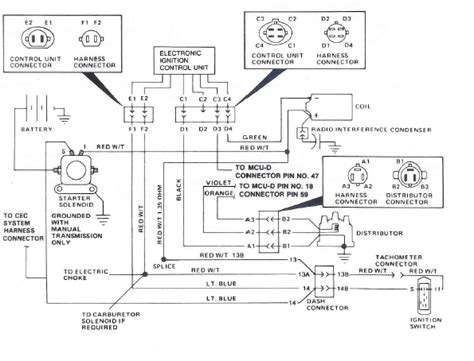jeep cj ignition wiring diagram jeep yj digramas