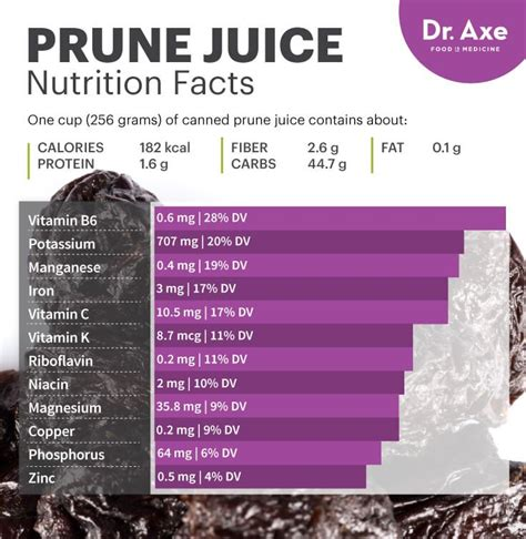 Benefits Of Prune Juice Detox by 263 Best For Your Health Images On Age Spot