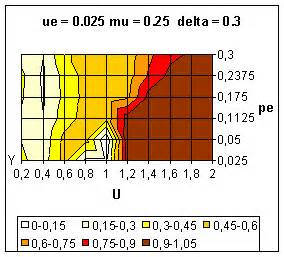 section 4 1 population dynamics guillaume deffuant fr 233 d 233 ric amblard g 233 rard weisbuch and