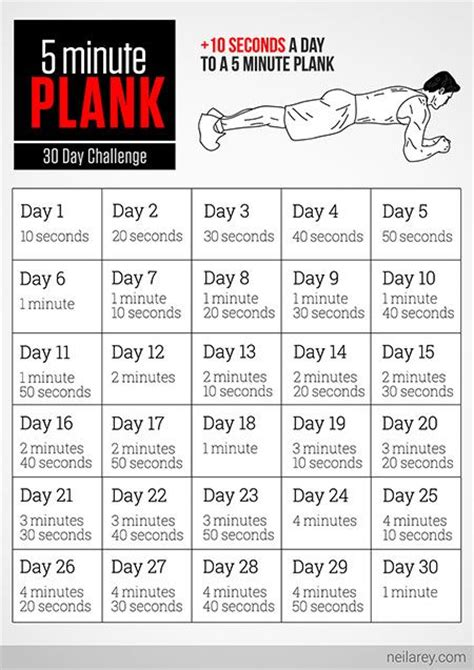 One Minute Routines To Add To Your Day by 5 Minutes Plank 30 Days Challenge Workout Fitness