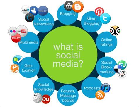 category designs blog different types of social media social media agency
