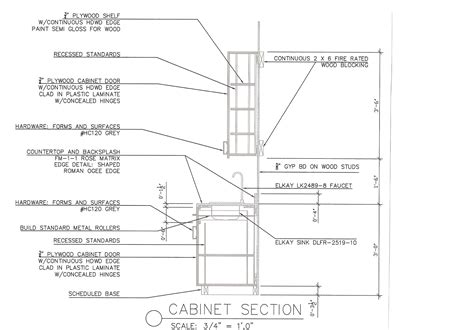 kitchen cabinets details standard blocking for kitchen cabinets memsaheb net