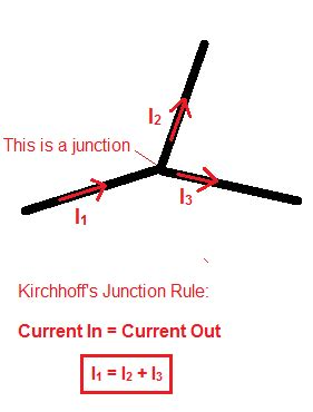 junction rule resistors in parallel kirchhoff s junction rule the of charge conservation study