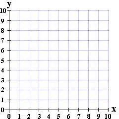search results for 1st quadrant graph calendar 2015