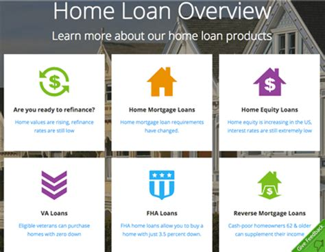 mortgage house review mortgage house reviews 28 images adjustable rate mortgage arm home loans space