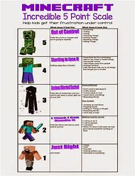 Minecraft 5 Point Scale Printable