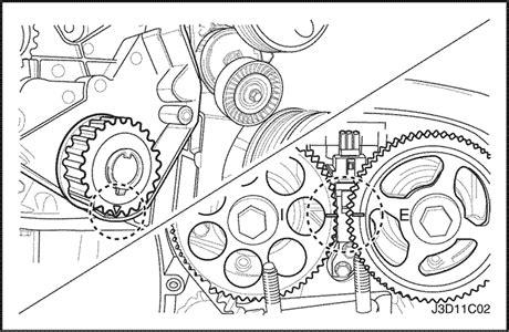manual repair free 2000 daewoo nubira spare parts catalogs 2006 suzuki forenza timing marks imageresizertool com