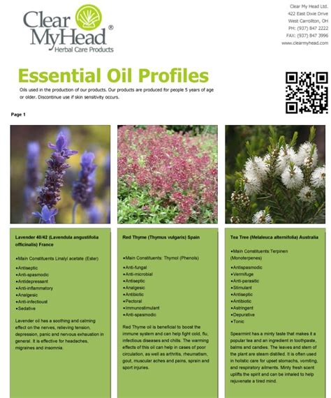A Brief Profile Of A Few Essential Oils by Pin By Clear My Ltd On Products Tips