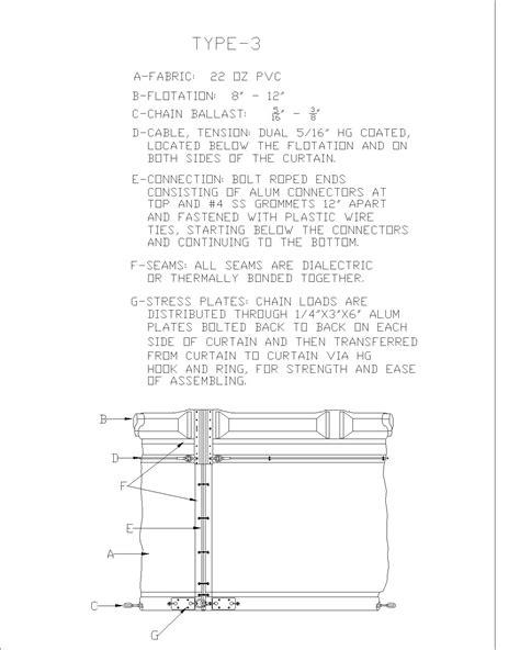 cortinas de turbidez para el barrera de turbidez 218 ltima gu 205 a enviro estados unidos