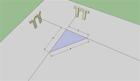 How To Lay A Foundation For A House by How To Dig A Foundation Howtospecialist How To Build
