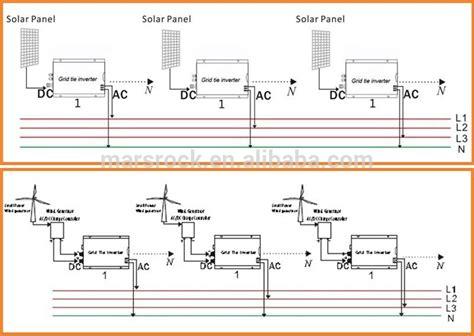 grid tie inverter diagram working for 1200w 18v solar system or 24v wind power