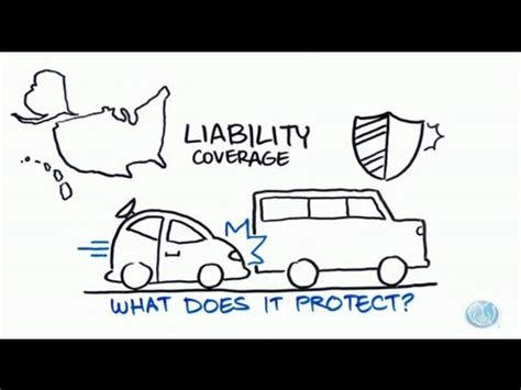 Liability Car Insurance by What Is Liability Coverage Allstate Auto Insurance