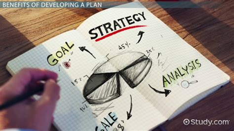 What Is a Financial Plan for a Business?   Definition