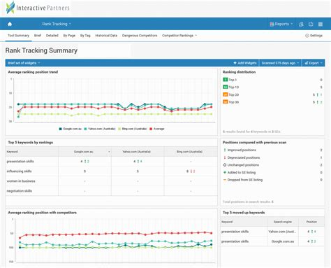 best website ranking self service seo review and track your ranking