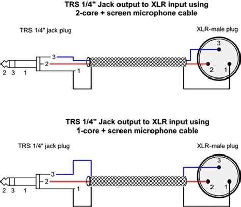 trs wiring 4 pin xlr wiring diagram quotes