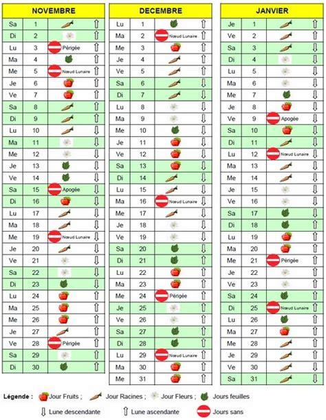 Calendrier Lunaire Jardin Juin 2015 Calendrier Lunaire De Juin 2015 Au Jardin Conseils En