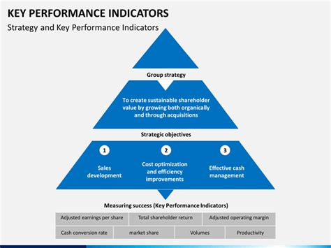 performance management in healthcare from key performance indicators to balanced scorecard second edition himss book series books key performance indicator powerpoint template sketchbubble