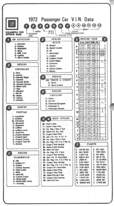 [AD_6262] Chevy Truck Vin Decoder Chart Engine Wiring Diagram