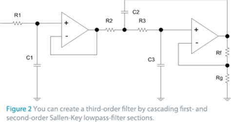 sallen key low pass filter capacitor design second and third order sallen key filters with one op edn