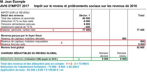 Cmu Plafond 2015 by Calcul Cmu Frontalier 2014