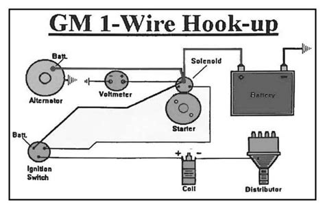 1 wire alternator diagram chevy wiring diagram
