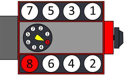 71 chevy 454 hei distributor wiring diagram hei coil