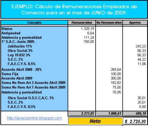 empleados de comercio liquidacin de vacaciones 2016 calculo liquidacion paritarias empleados de comercio 2015