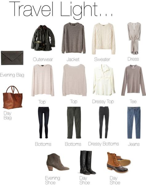 Winter Wardrobe Checklist by 25 Best Ideas About Winter Travel Clothes On