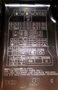 mitsubishi pajero fuse box diagram 1999 mitsubishi eclipse fuse box mifinder co