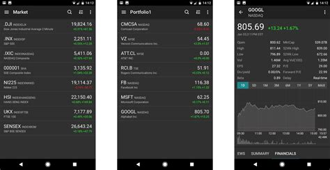 stock market apps for android best stock market quote apps for android android central