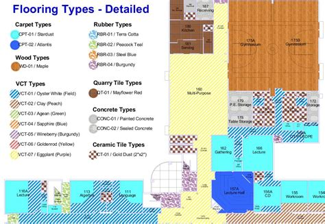 different types of flooring houses flooring picture ideas