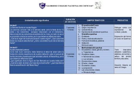 programacion anual con las rutas de aprendizaje 2016 programacion anual de quechua con rutas de aprendizaje 2016