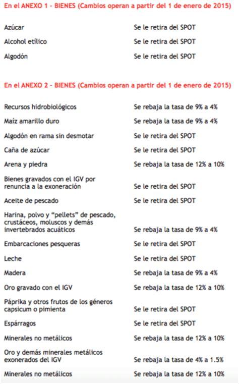 porcentajes de detraccion sunat 2016 tabla de detracciones 2016 newhairstylesformen2014 com
