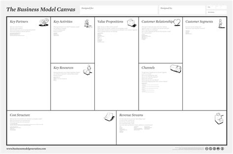 osterwalder business model template ea metamodel and method tom tetradian