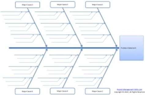 Fishbone Diagram Excel Template by Downloadable Fishbone Diagram Search Results Calendar 2015