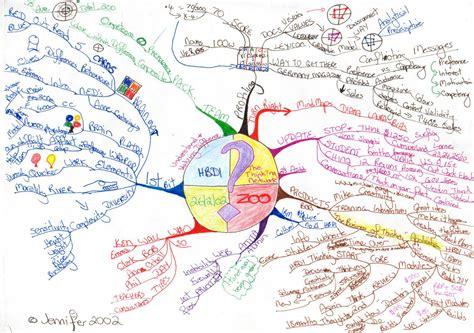 maps maps maps hbdi mind maps mind map exles tony buzan mind mapping