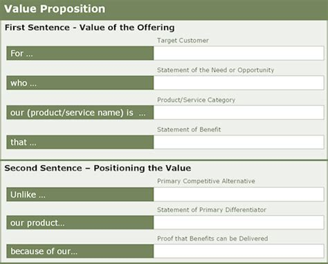 Value Proposition Template 1 are our most important resource