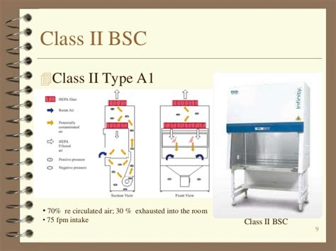 class ii biological safety cabinet biological safety cabinets bs cs