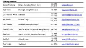 project directory template valley view park june 2010 archives