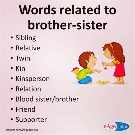 related words words related to vocabulary