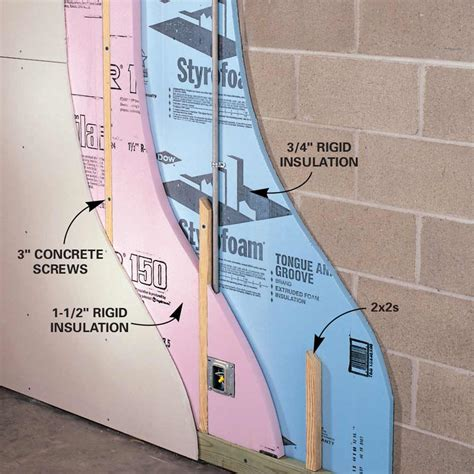 insulating concrete basement walls basement wall insulation opt to a proper method