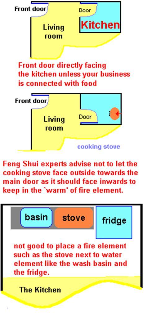 kitchen layout theory the kitchen feng shui at geomancy net