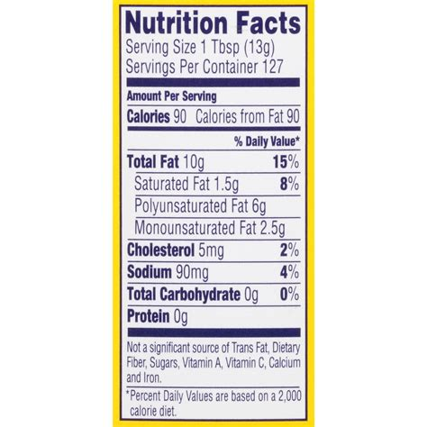 Nutri Facts hellmann s mayonnaise nutrition facts
